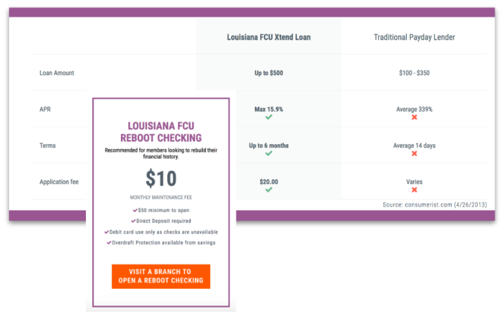Products for the financially underserved on Louisiana FCU's website