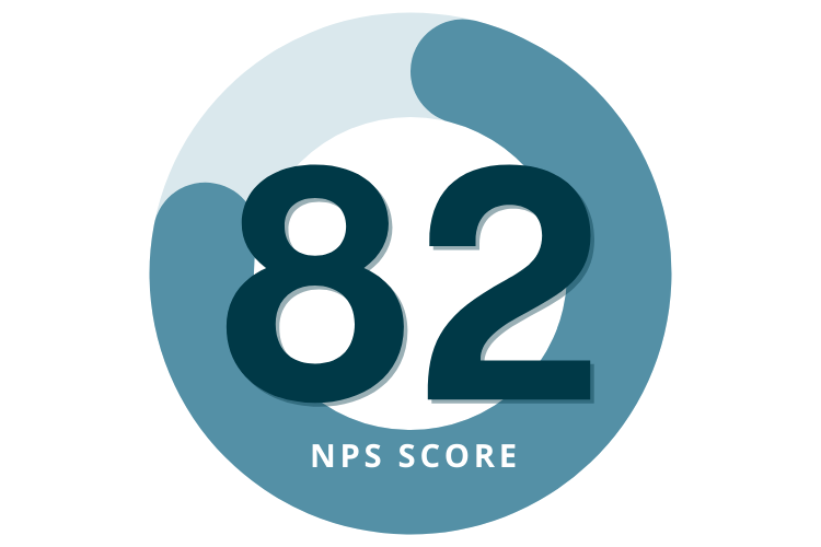 Our 2021 NPS Score is 82! Here's What That Means.
